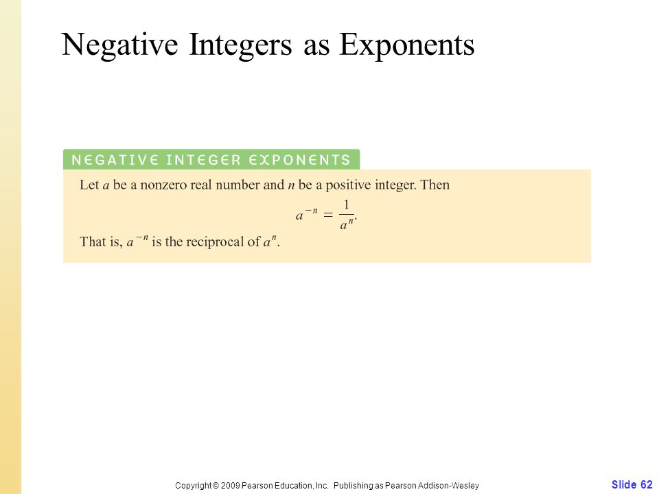 Negative Integers as Exponents