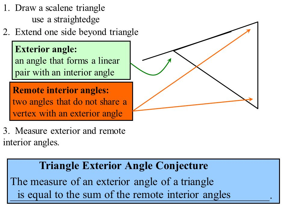 Triangle Exterior Angle Conjecture