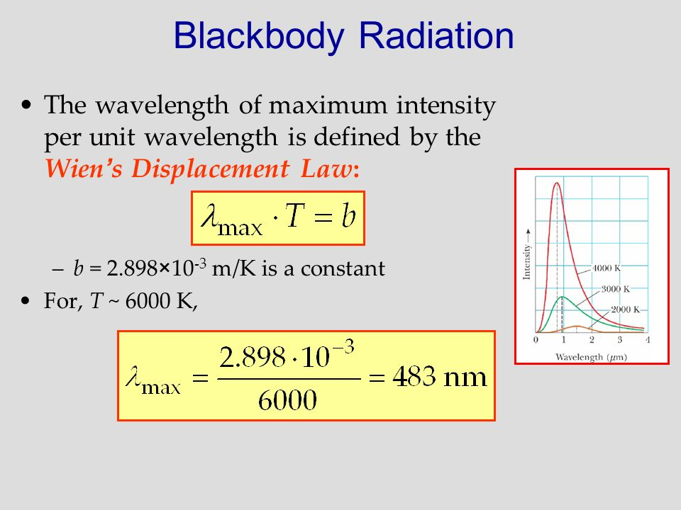Blackbody Radiation The wavelength of maximum intensity per unit wavelength is defined by the Wien's Displacement Law: