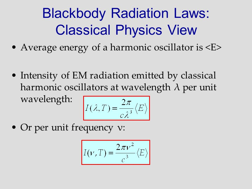 Blackbody Radiation Laws: Classical Physics View