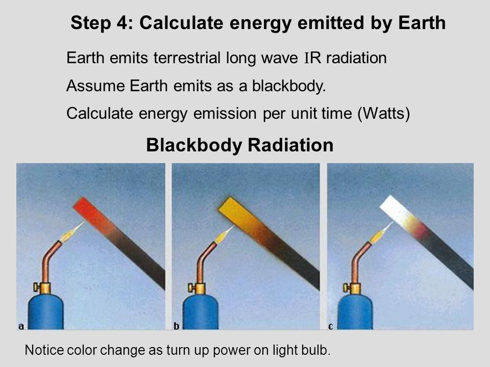 Step 4: Calculate energy emitted by Earth
