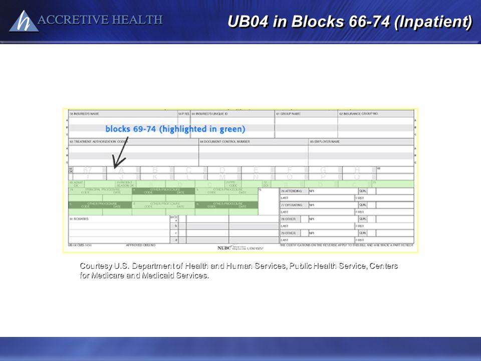 UB04 in Blocks 66-74 (Inpatient)