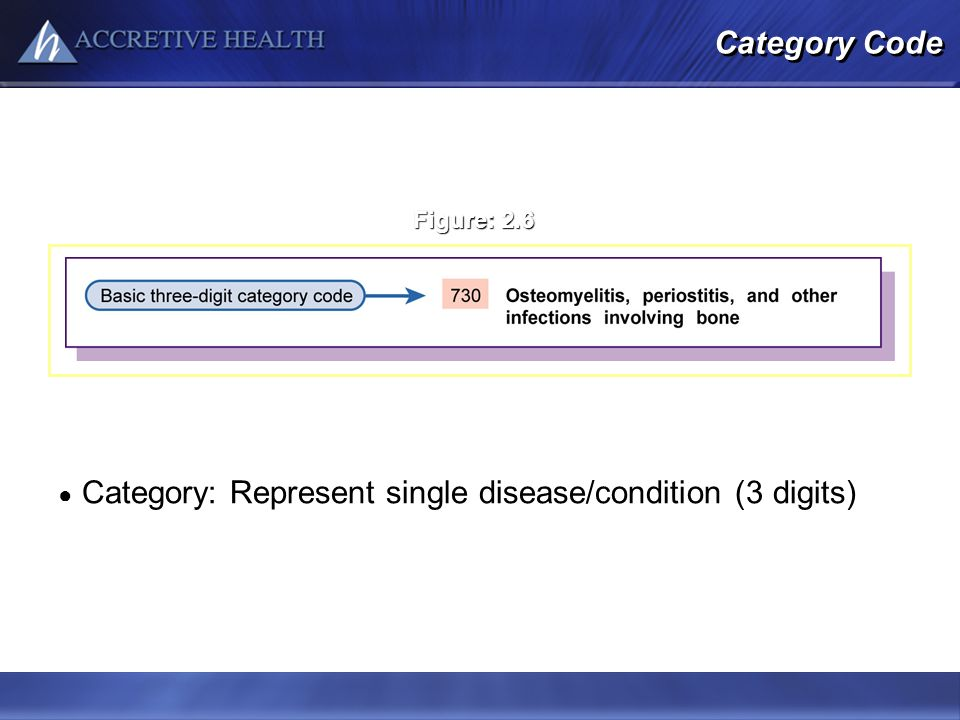 Category: Represent single disease/condition (3 digits)