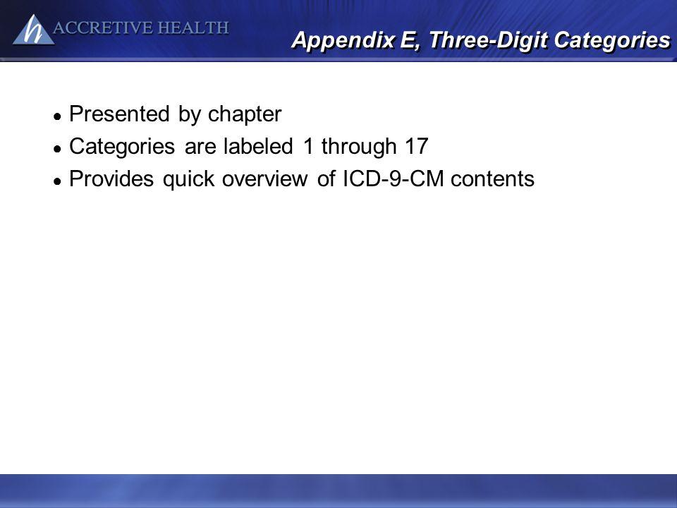 Appendix E, Three-Digit Categories