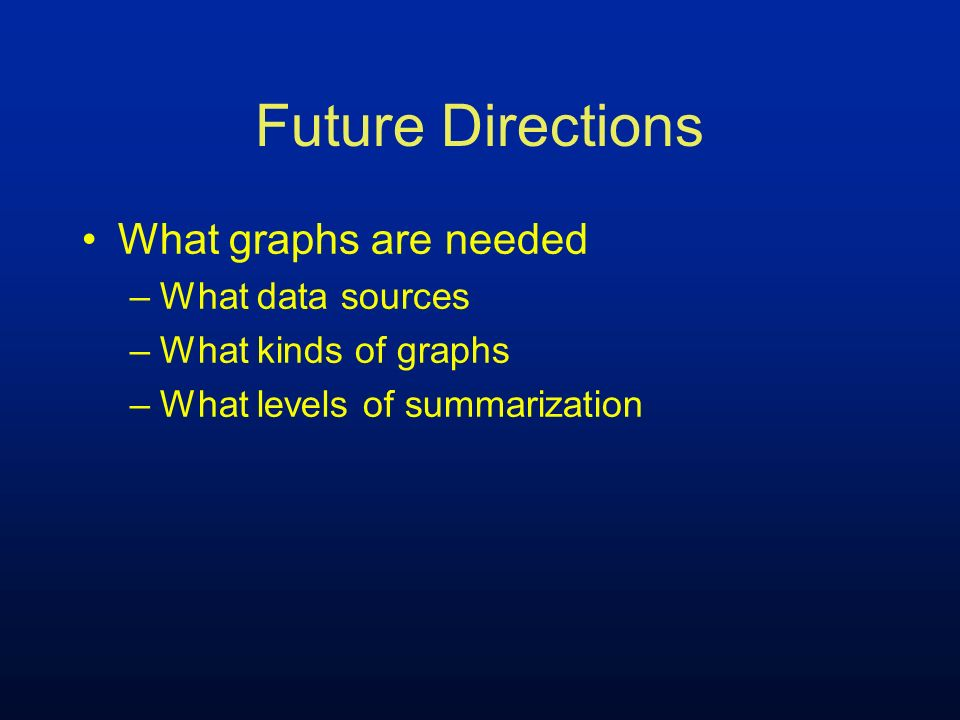 Future Directions What graphs are needed What data sources