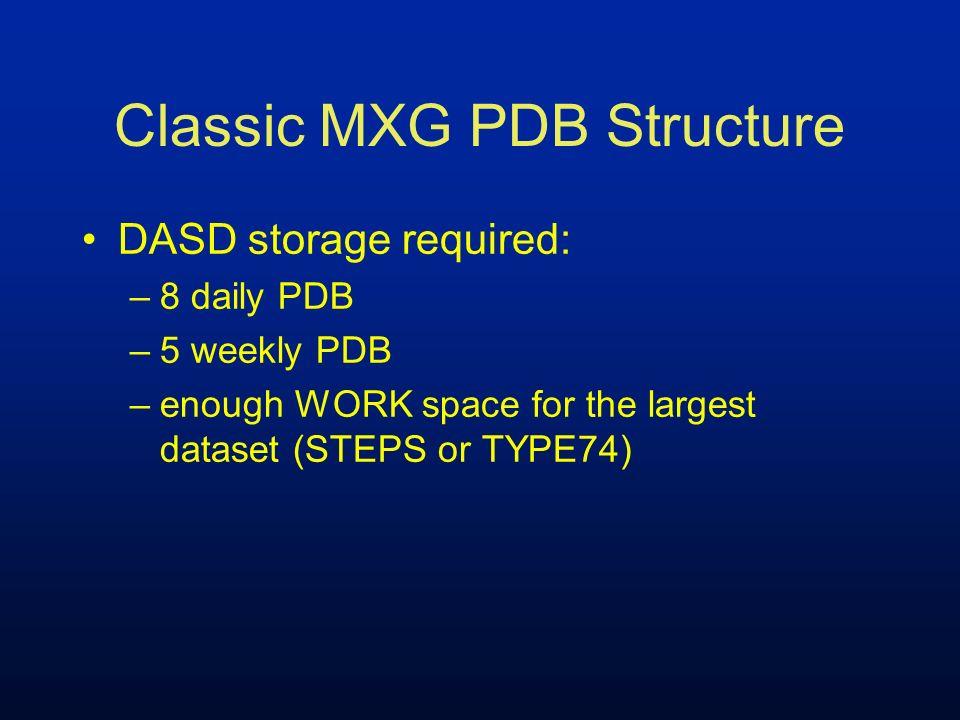 Classic MXG PDB Structure