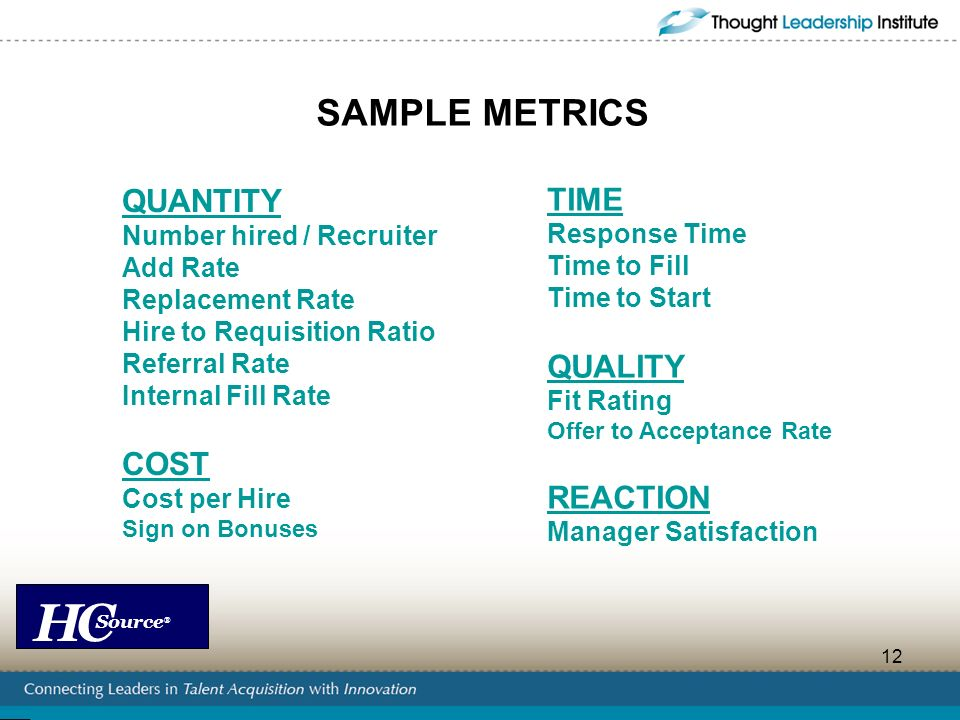 SAMPLE METRICS QUANTITY TIME QUALITY COST REACTION