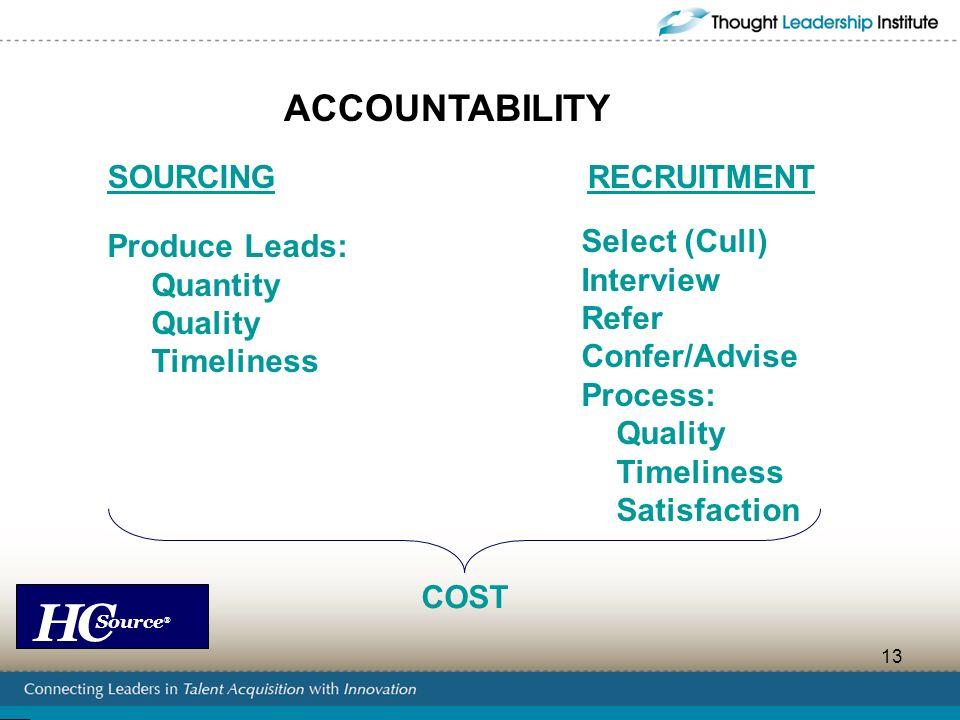 ACCOUNTABILITY SOURCING RECRUITMENT Select (Cull) Produce Leads: