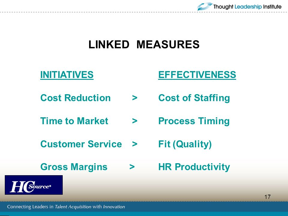 LINKED MEASURES INITIATIVES Cost Reduction > Time to Market >