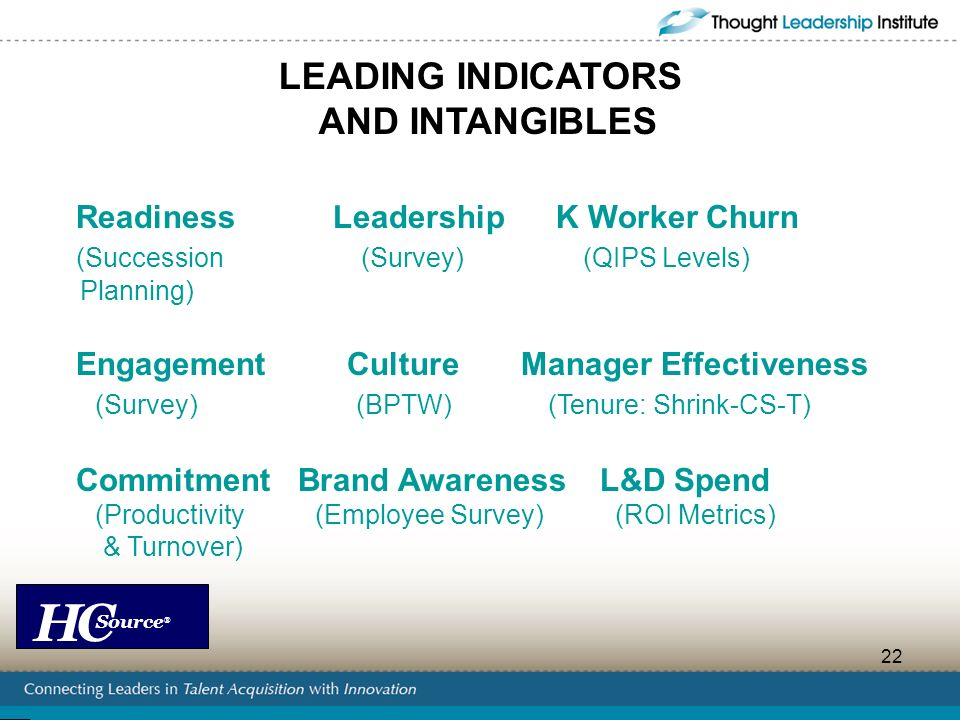 LEADING INDICATORS AND INTANGIBLES