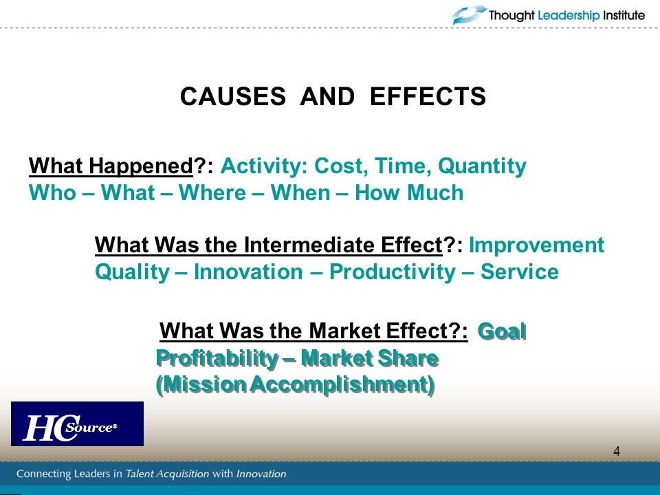 CAUSES AND EFFECTS What Happened : Activity: Cost, Time, Quantity