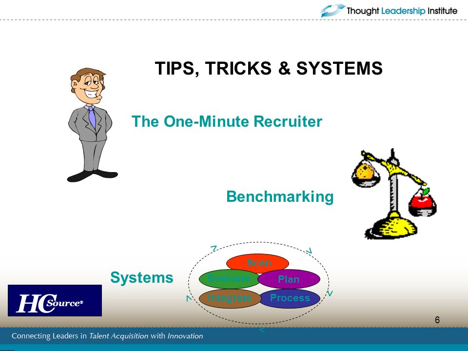 TIPS, TRICKS & SYSTEMS The One-Minute Recruiter Benchmarking Systems