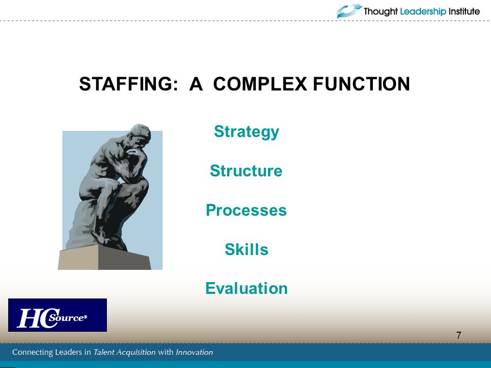 STAFFING: A COMPLEX FUNCTION