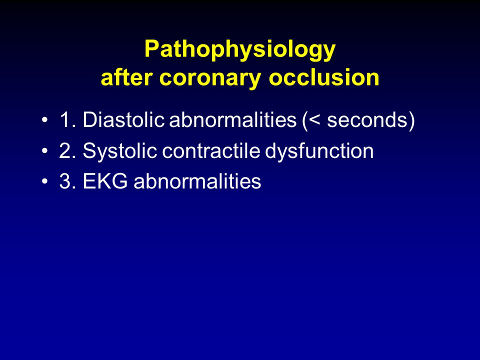 Pathophysiology after coronary occlusion