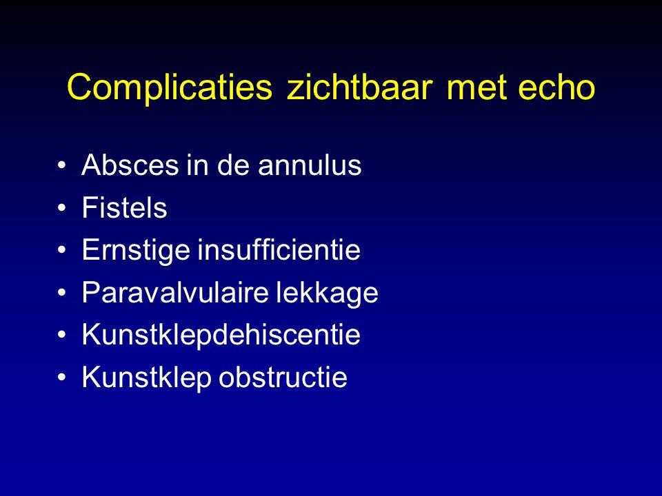 Complicaties zichtbaar met echo