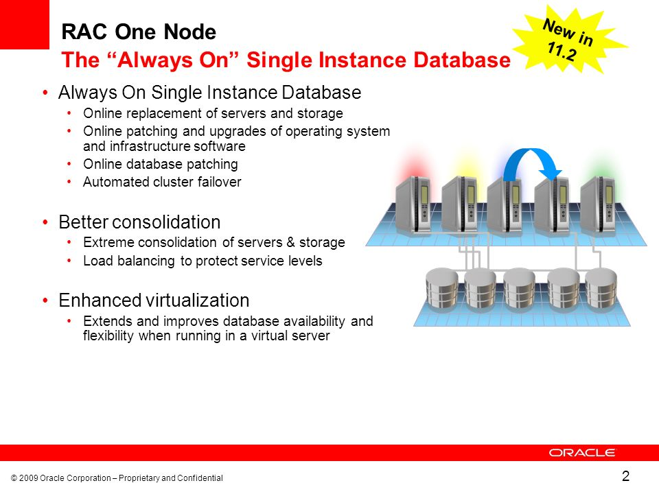 RAC One Node The Always On Single Instance Database