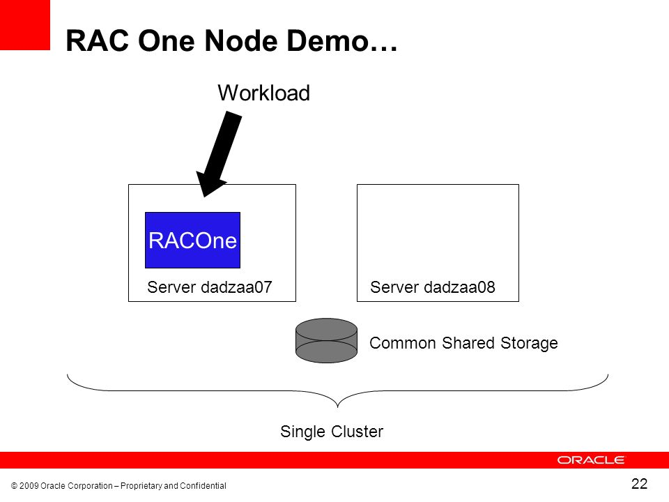 RAC One Node Demo… Workload RACOne Server dadzaa07 Server dadzaa08