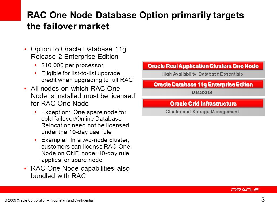 RAC One Node Database Option primarily targets the failover market