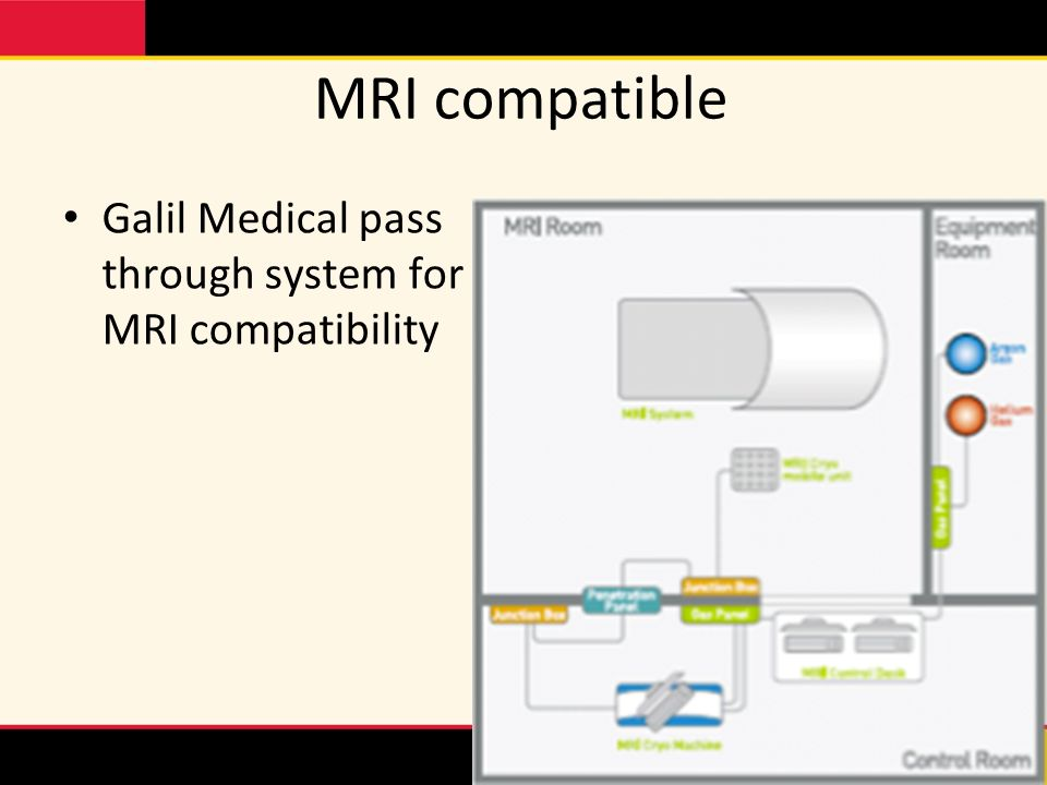 MRI compatible Galil Medical pass through system for MRI compatibility