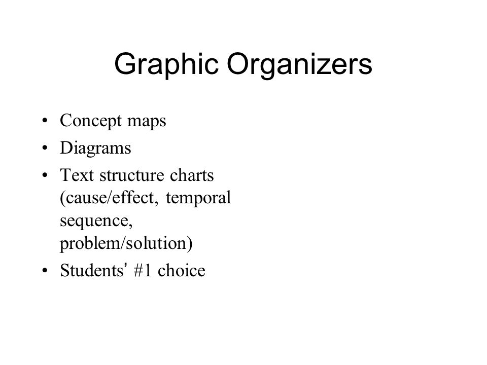 Graphic Organizers Concept maps Diagrams
