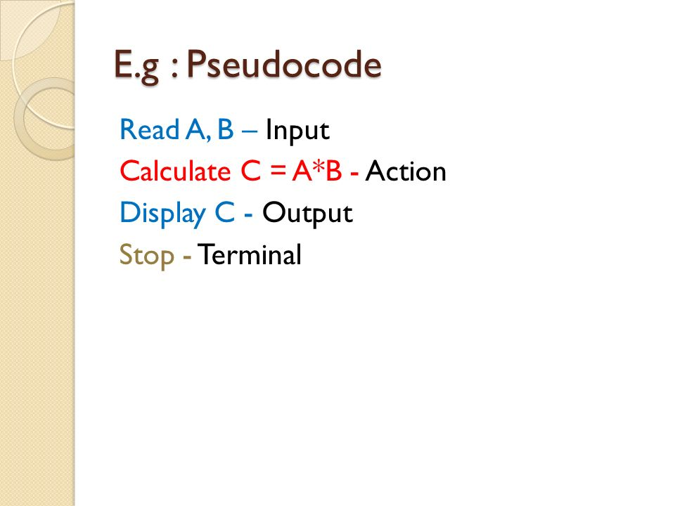 E.g : Pseudocode Read A, B – Input Calculate C = A*B - Action Display C - Output Stop - Terminal