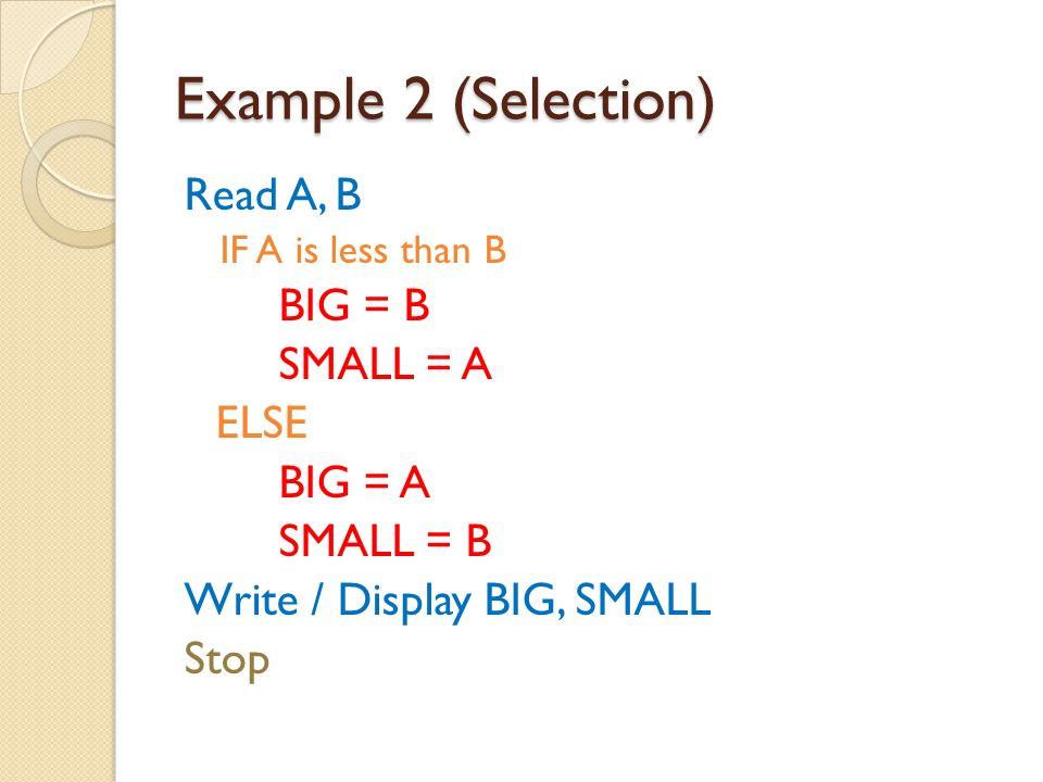 Example 2 (Selection) Read A, B BIG = B SMALL = A ELSE BIG = A
