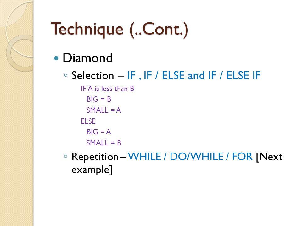 Technique (..Cont.) Diamond