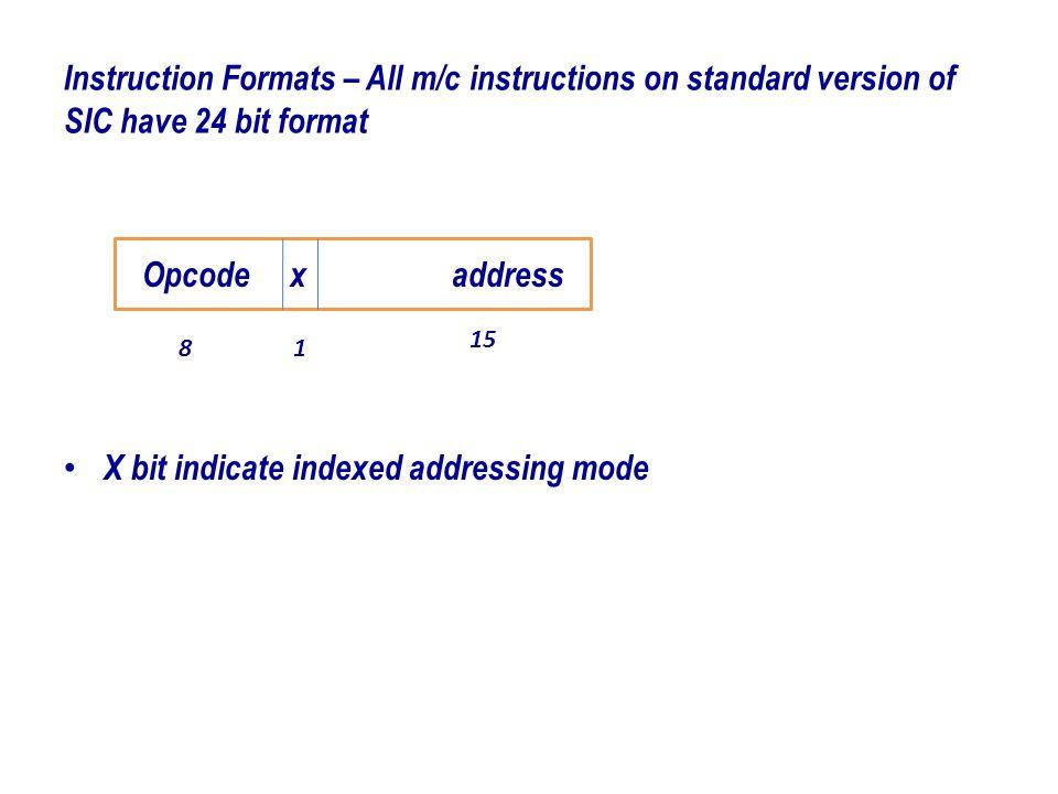 X bit indicate indexed addressing mode Opcode x address