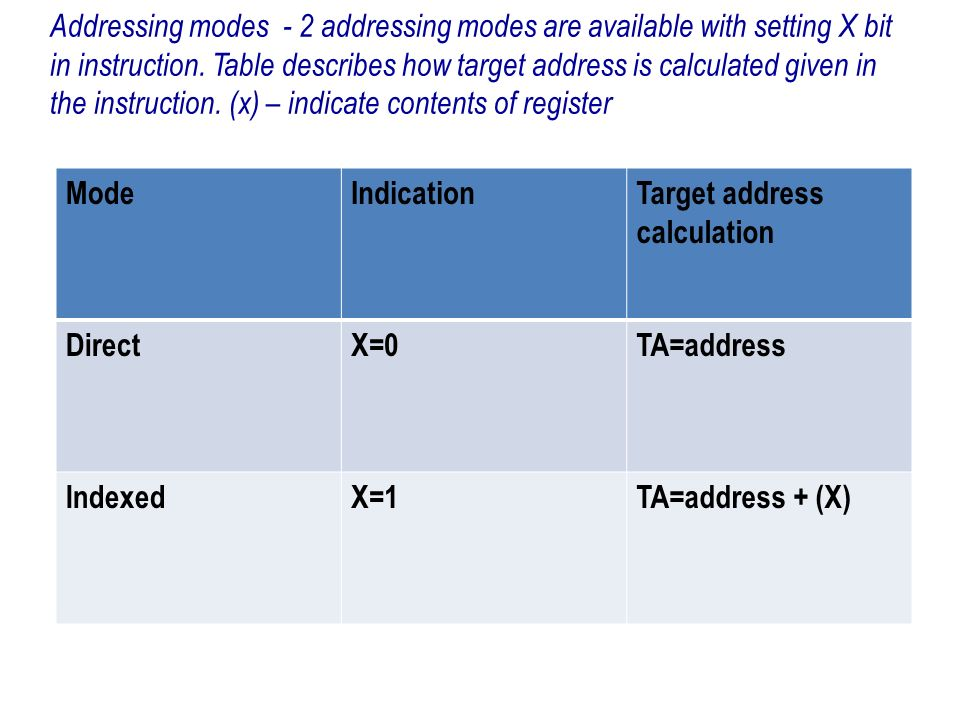 Addressing modes - 2 addressing modes are available with setting X bit in instruction. Table describes how target address is calculated given in the instruction. (x) – indicate contents of register