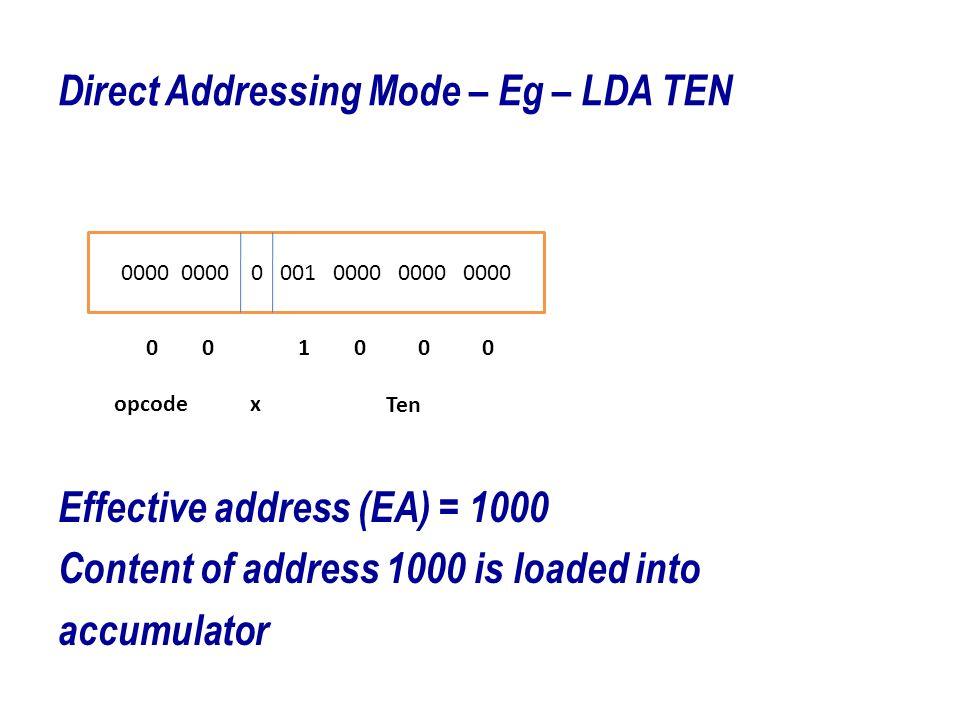 Direct Addressing Mode – Eg – LDA TEN