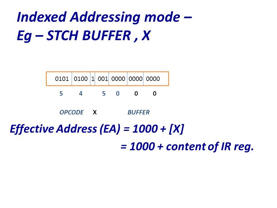 Indexed Addressing mode – Eg – STCH BUFFER , X