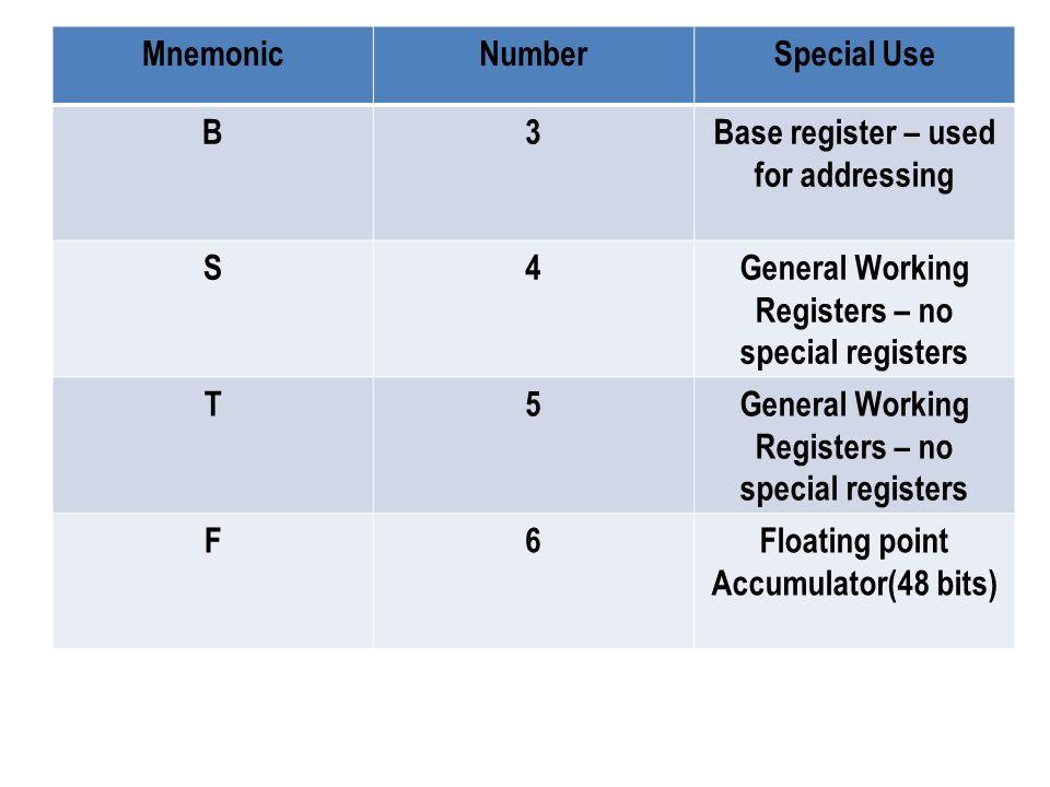 Base register – used for addressing