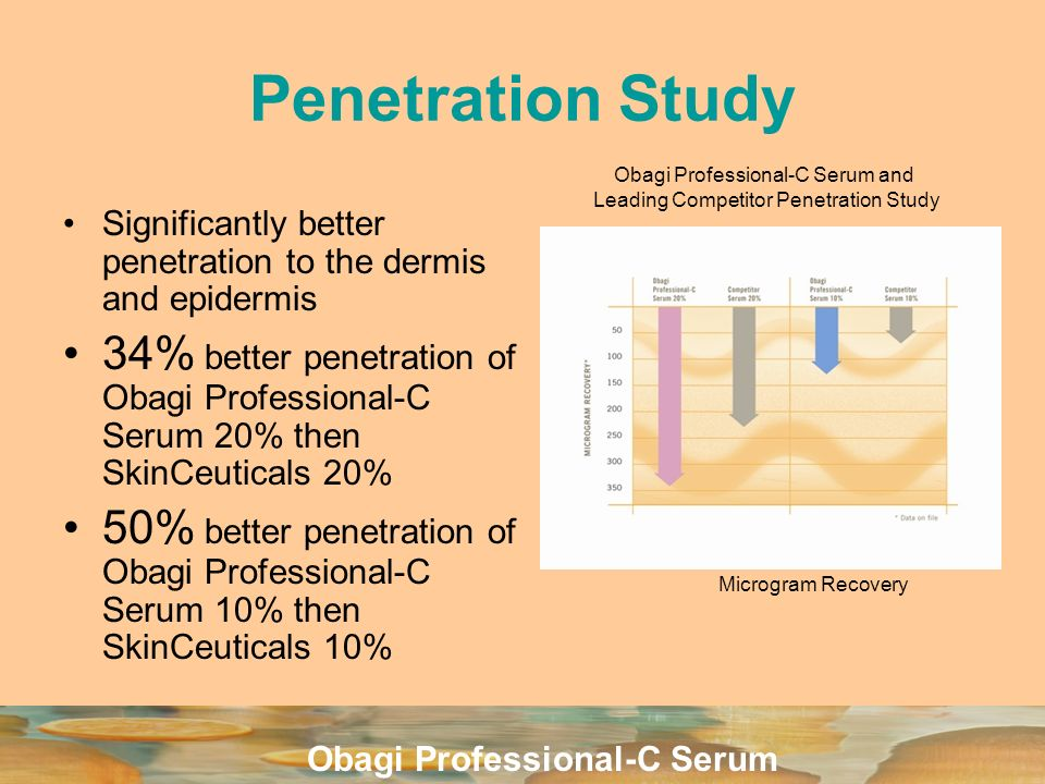 Penetration StudyObagi Professional-C Serum and. Leading Competitor Penetration Study. Significantly better penetration to the dermis and epidermis.