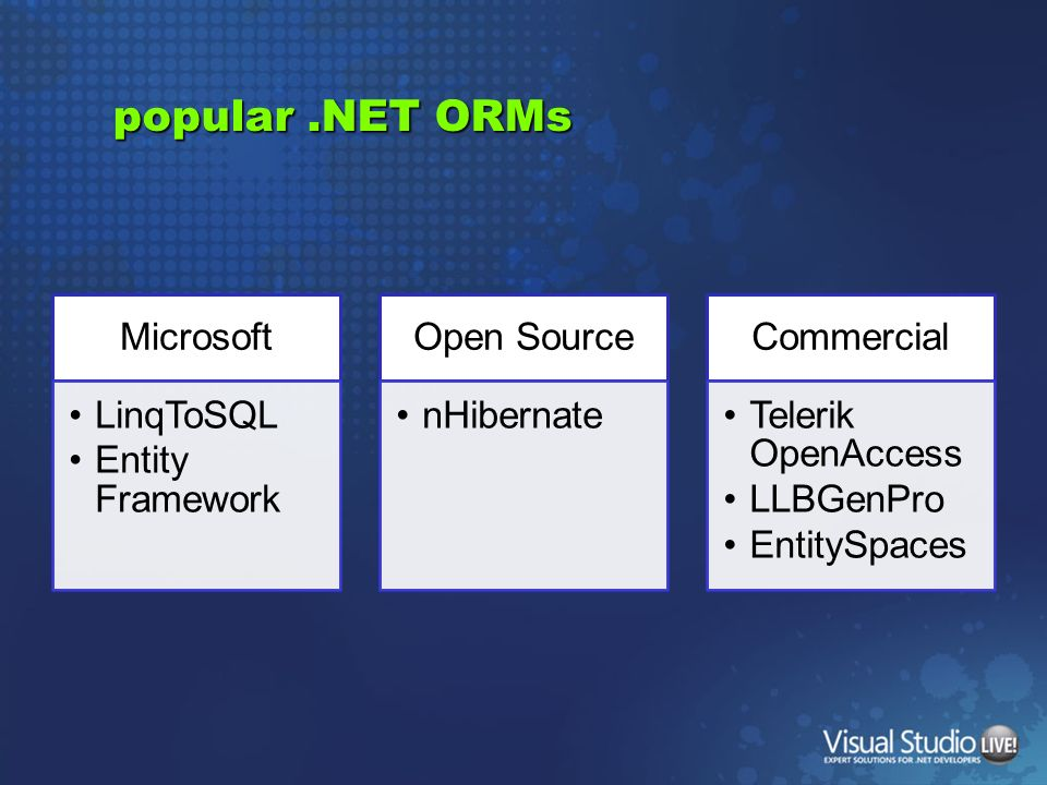 popular .NET ORMs Microsoft LinqToSQL Entity Framework Open Source