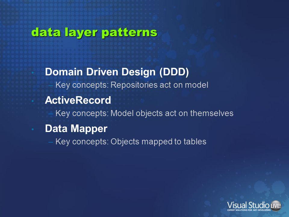 data layer patterns Domain Driven Design (DDD) ActiveRecord