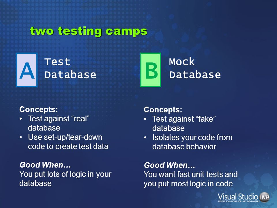 A B two testing camps Test Database Mock Database Concepts: Concepts: