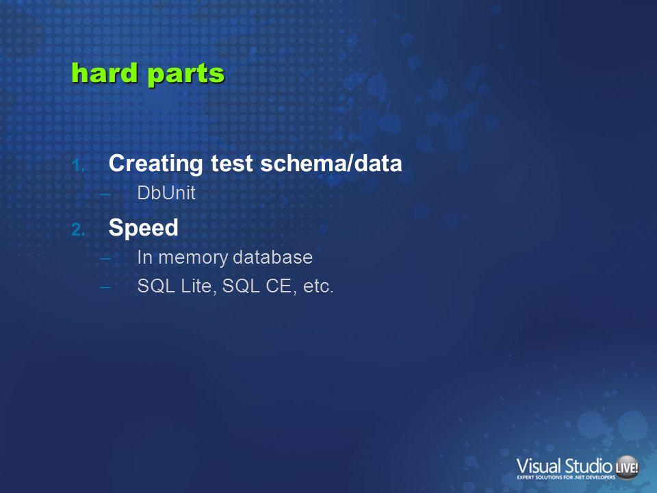 hard parts Creating test schema/data Speed DbUnit In memory database