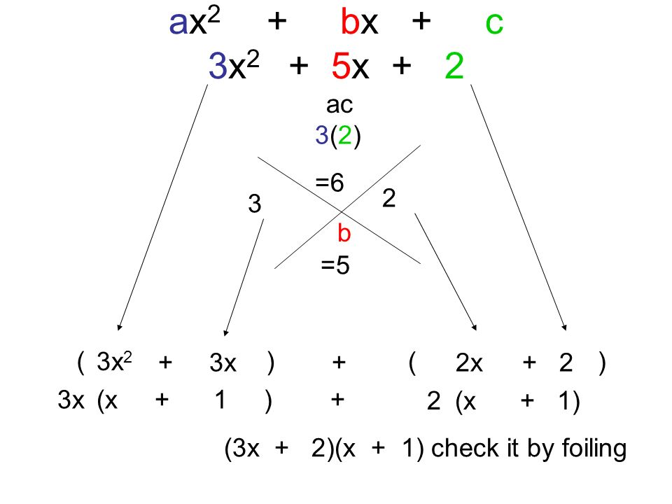 ax2 + bx + c 3x2 + 5x + 2 ac 3(2) =6 2 3 b =5 ( ) 3x2 + 3x + 2x ( )