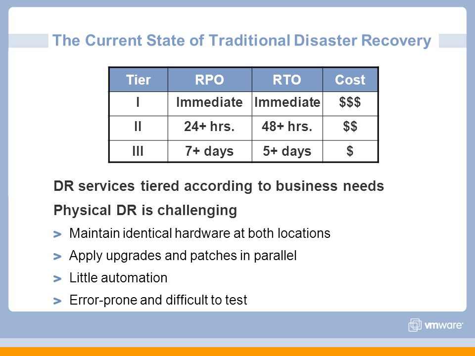 The Current State of Traditional Disaster Recovery