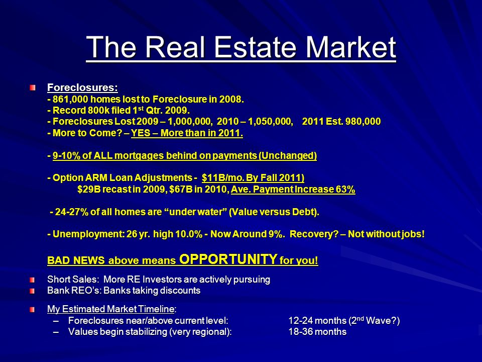 The Real Estate Market Foreclosures:
