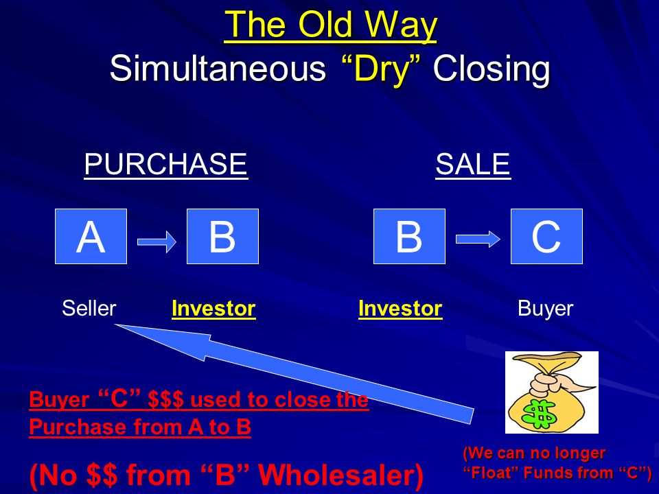 The Old Way Simultaneous Dry Closing