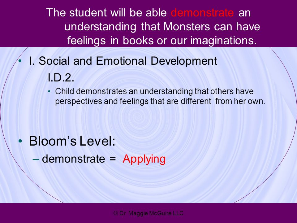 The student will be able demonstrate an understanding that Monsters can have feelings in books or our imaginations.