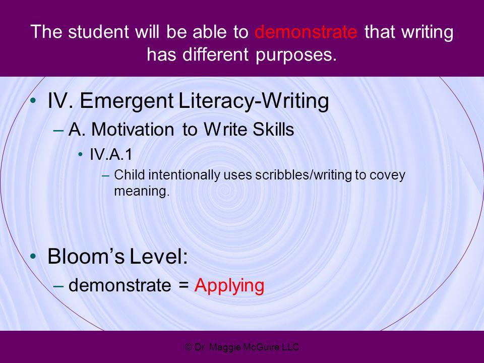 IV. Emergent Literacy-Writing
