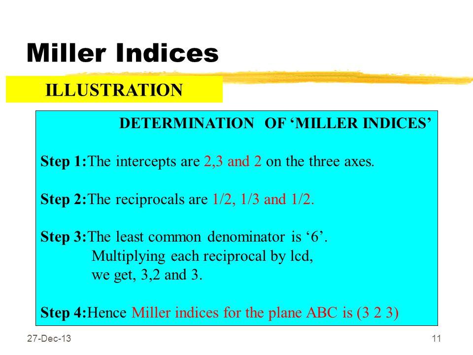 Miller Indices ILLUSTRATION DETERMINATION OF 'MILLER INDICES'