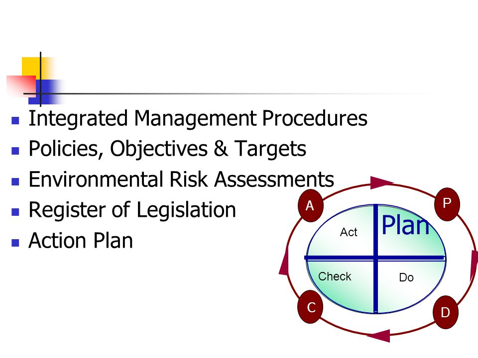 Plan Integrated Management Procedures Policies, Objectives & Targets