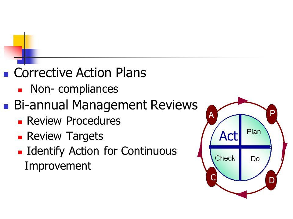 Corrective Action Plans Bi-annual Management Reviews