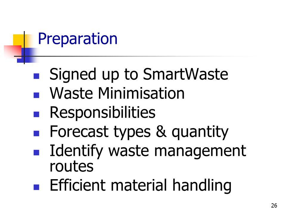 Preparation Signed up to SmartWaste Waste Minimisation