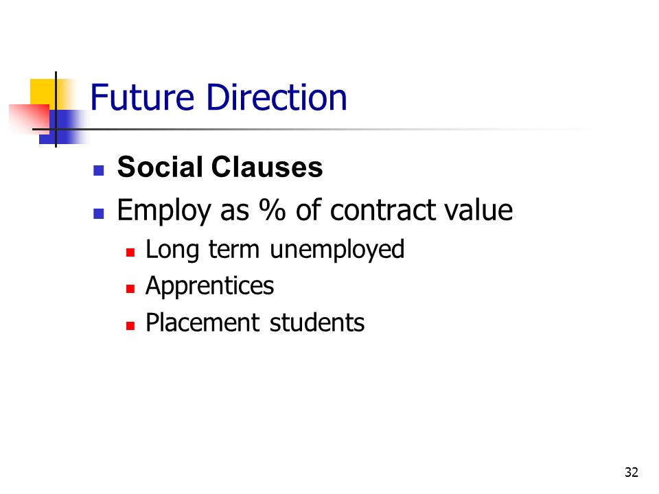 Future Direction Social Clauses Employ as % of contract value