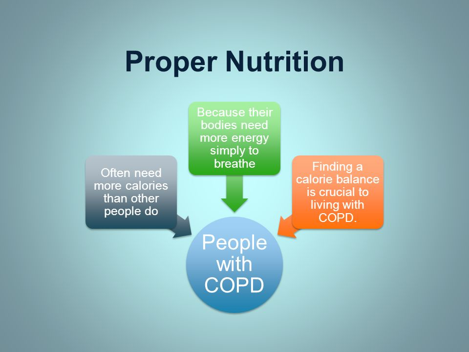 Proper Nutrition People with COPD