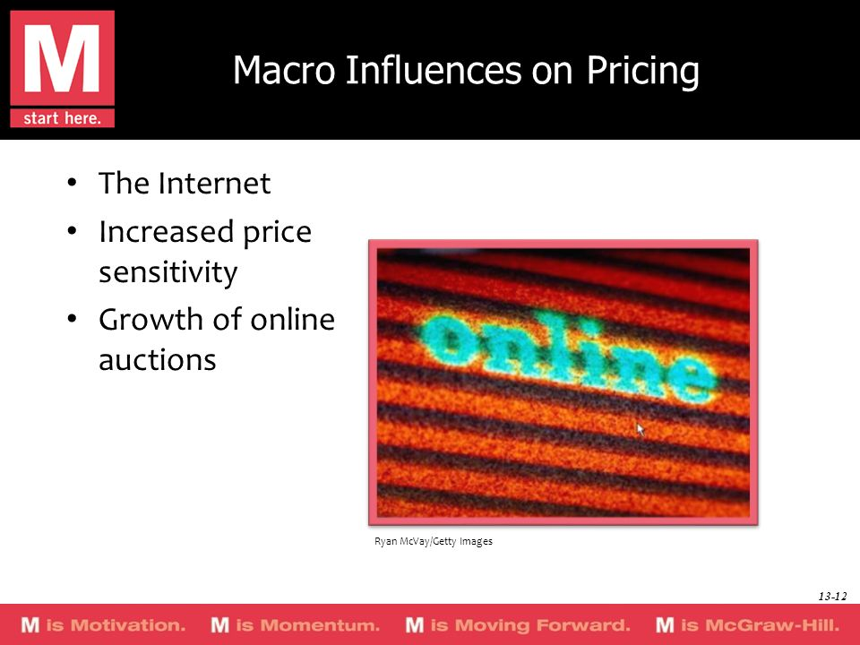 Macro Influences on Pricing